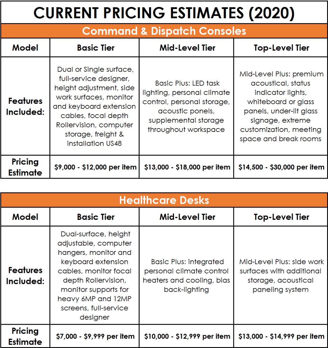 Xybix_Pricing_2020