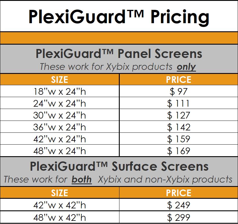 Plexiguard Pricing