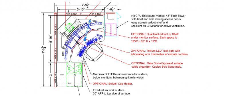 Riverton Xybix Workstation Design