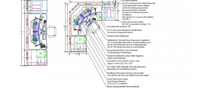 Red River Xybix Workstation Design
