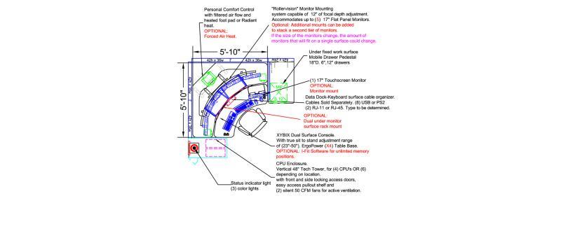 St Lucie Xybix Workstation Design
